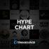 Various Artists - Traxsource Hype Chart June 3rd. 2019