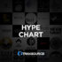 Traxsource Hype Chart - June 17th on Traxsource 2019