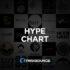 Various Artist – Traxsource Hype Chart September 23rd, 2019