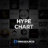 Traxsource Hype Chart October 14th, 2019